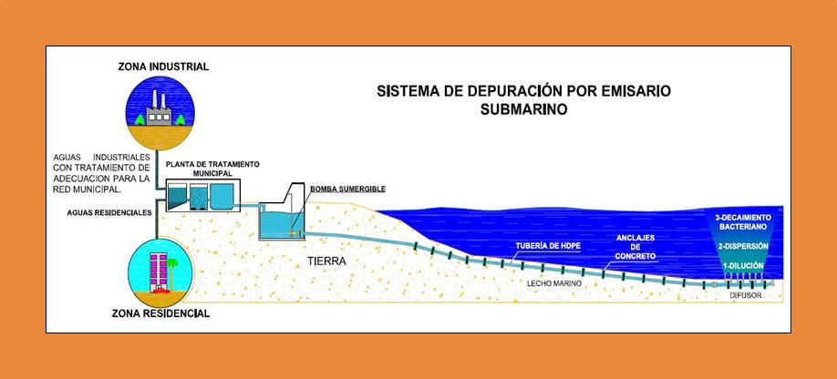 Emisario Submarino (2)