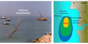 Diseño, Construcción, Emisario Submarino, tuberías en polietileno, acueductos, Instalación